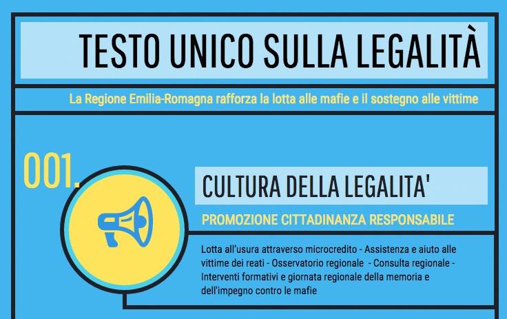 Il nuovo Testo Unico regionale sulla Legalità