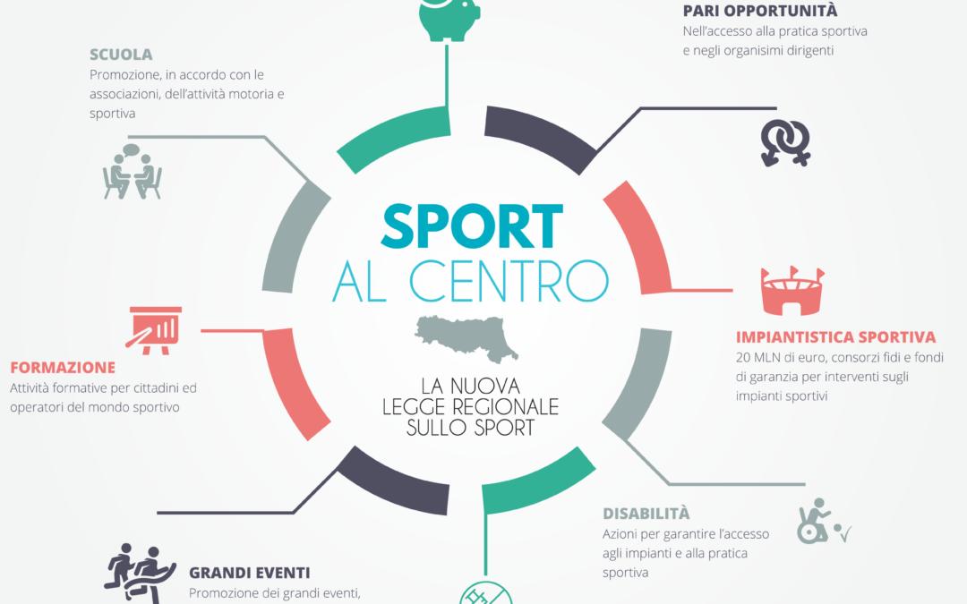Legge sport: favorire l'attività motoria nelle scuole e fare sistema per coinvolgere e superare le diversità