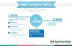 Sport e impianti sportivi