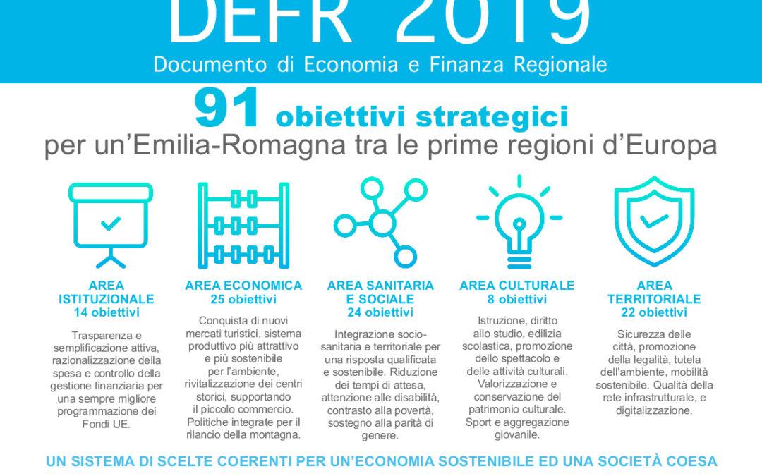 Defr 2019
