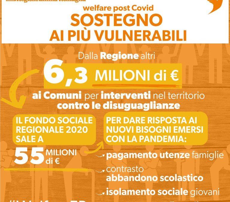 Welfare, dalla Regione altri 6,3 milioni di euro per ridurre le diseguaglianze e rispondere ai nuovi bisogni dopo il Covid