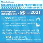 Sicurezza del territorio, nuovo piano Regione: 500 opere già programmate da gennaio, 90 milioni previsti nel 2021